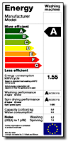EU energy label
