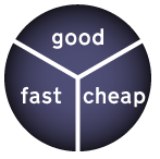 Wexelblat's scheduling algorithm: fast, cheap, good: choose two